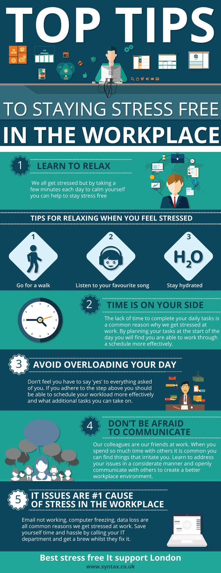 stress in the workplace pdf