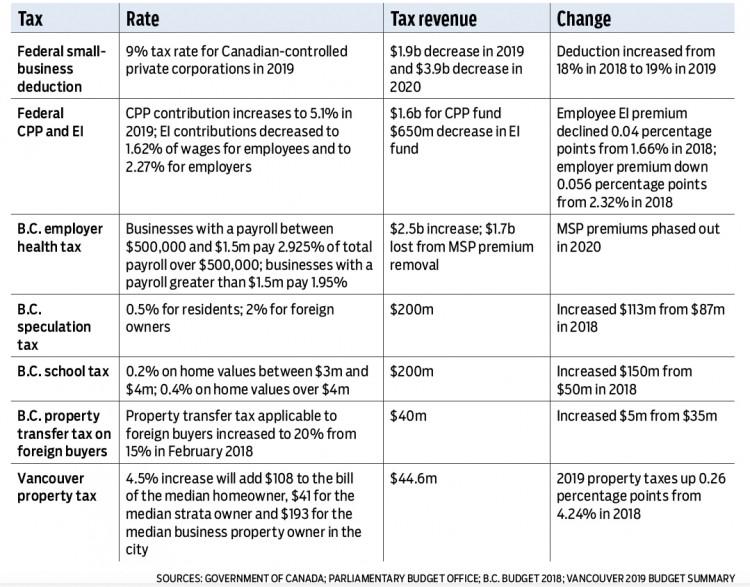 1524-tax-chart.jpg